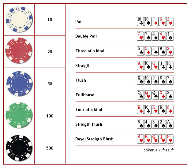 Poker chips with values on them tavern poker series ga